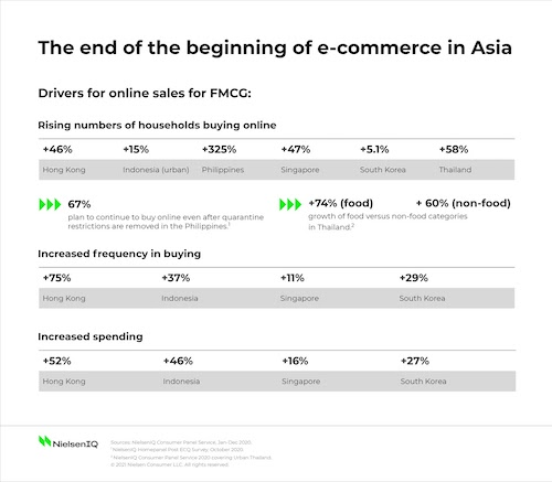 JPG2-end-of-the-beginning-of-e-commerce-in-asia-01-d02-1 (1)